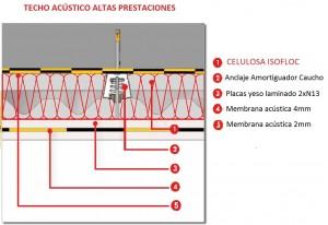 F.techo ALTASprestaciones