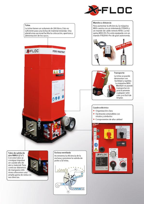 Máquina-M99-DSPro-X-floc-fibra de madera